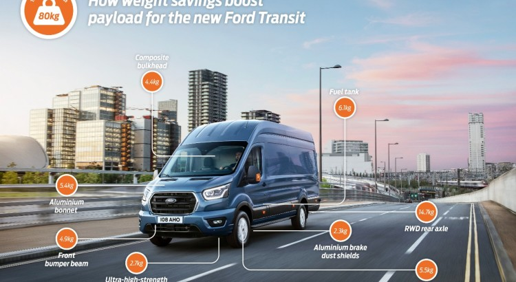 2018_FORD_TRANSIT_GRAPHIC_3-1