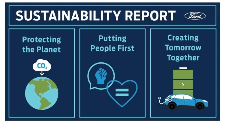 Sustainability_1024